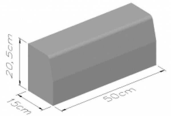 List Of Concrete